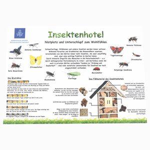 Lehrtafel Insektenhotel-Barmherzige Brüder gemeinnützige Behindertenhilfe GmbH-werky